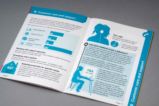 Chelmsford Brochure Designer